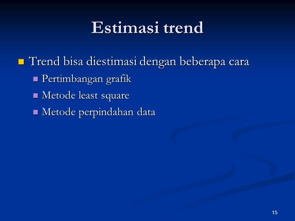 Estimasi trend Trend bisa diestimasi dengan beberapa cara