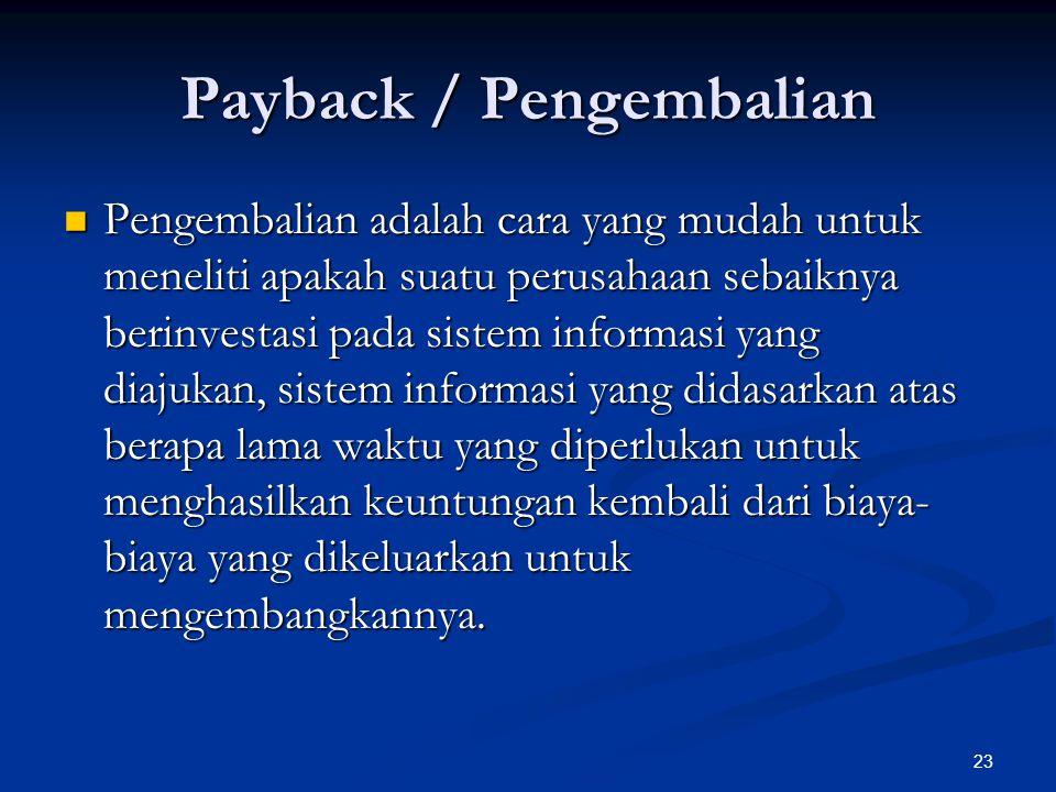 Payback / Pengembalian