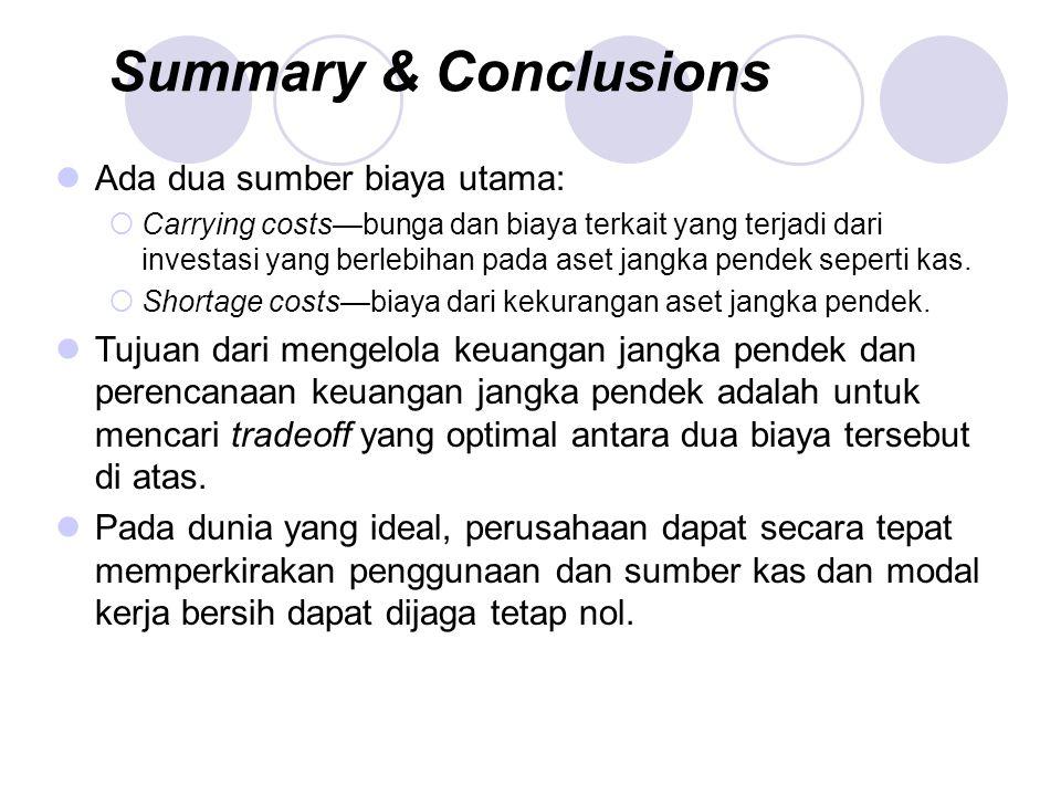 Summary & Conclusions Ada dua sumber biaya utama: