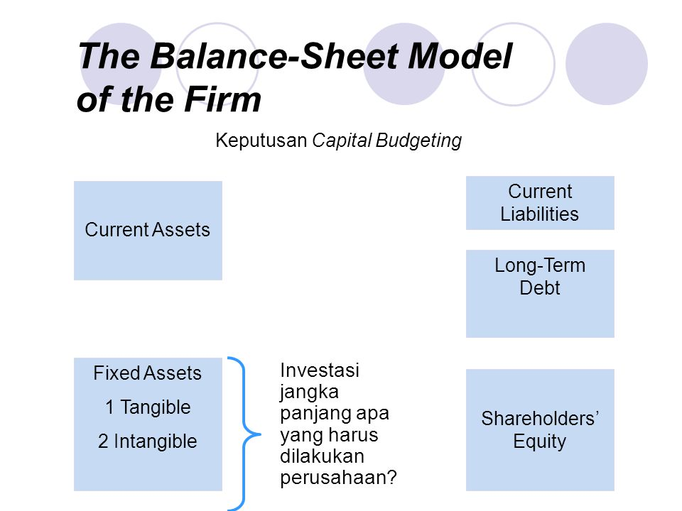 Keputusan Capital Budgeting