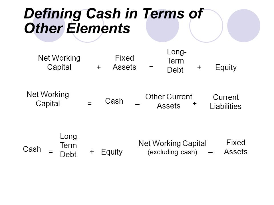 Net Working Capital (excluding cash)