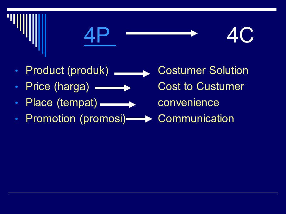 4P 4C Product (produk) Costumer Solution
