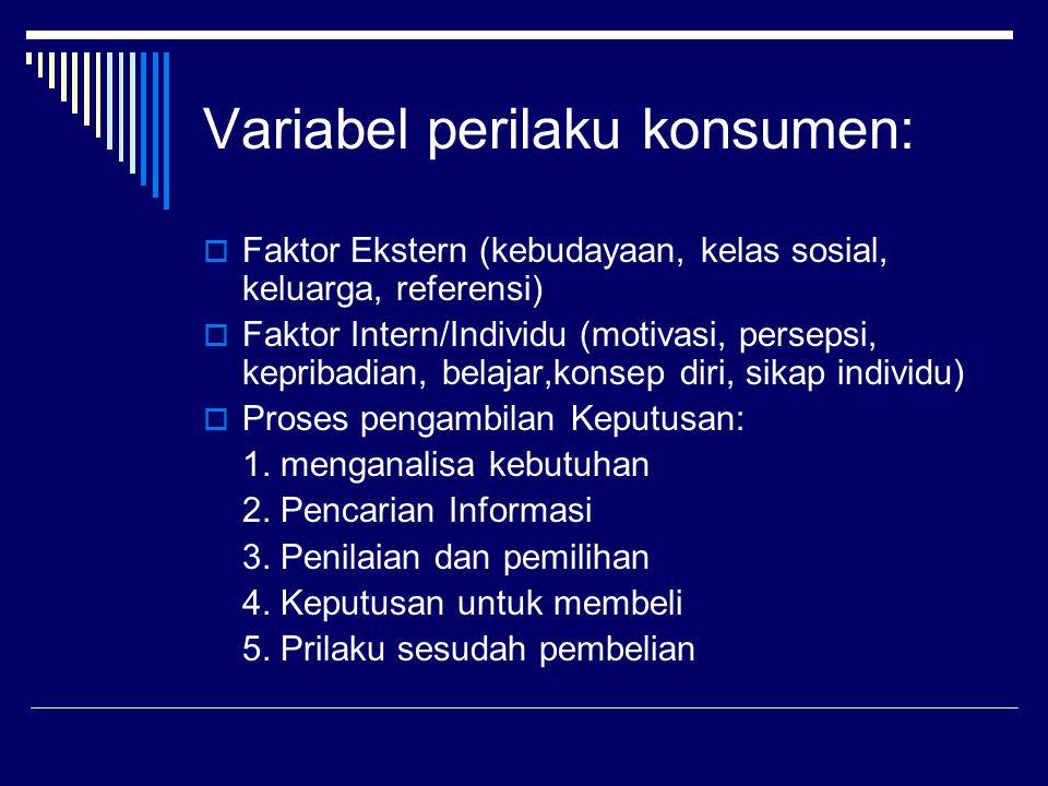 Variabel perilaku konsumen: