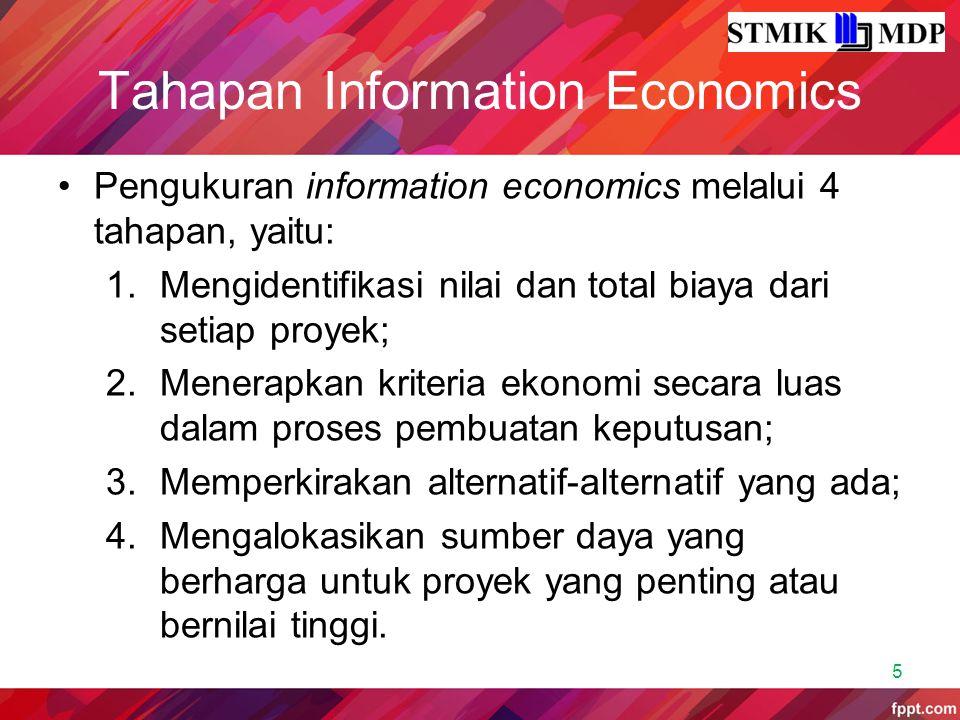 Tahapan Information Economics
