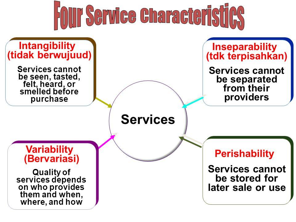 Four Service Characteristics