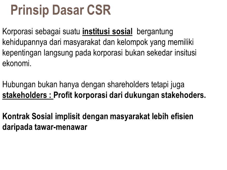 Prinsip Dasar CSR
