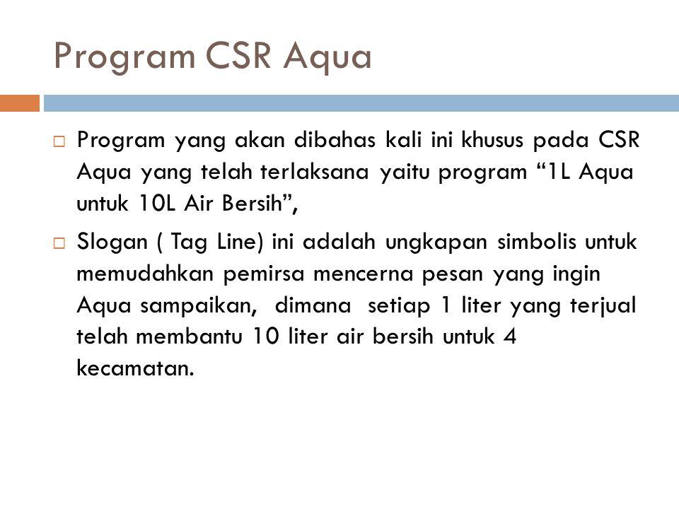 Program CSR Aqua Program yang akan dibahas kali ini khusus pada CSR Aqua yang telah terlaksana yaitu program 1L Aqua untuk 10L Air Bersih ,
