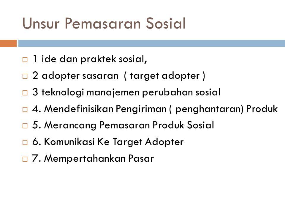 Unsur Pemasaran Sosial