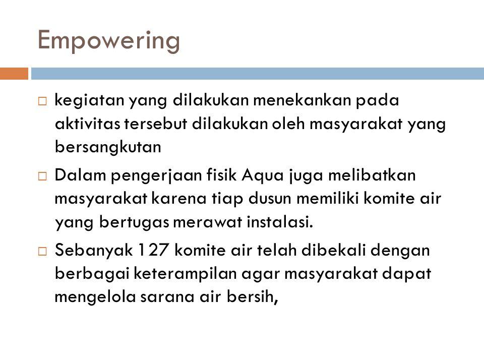 Empowering kegiatan yang dilakukan menekankan pada aktivitas tersebut dilakukan oleh masyarakat yang bersangkutan.