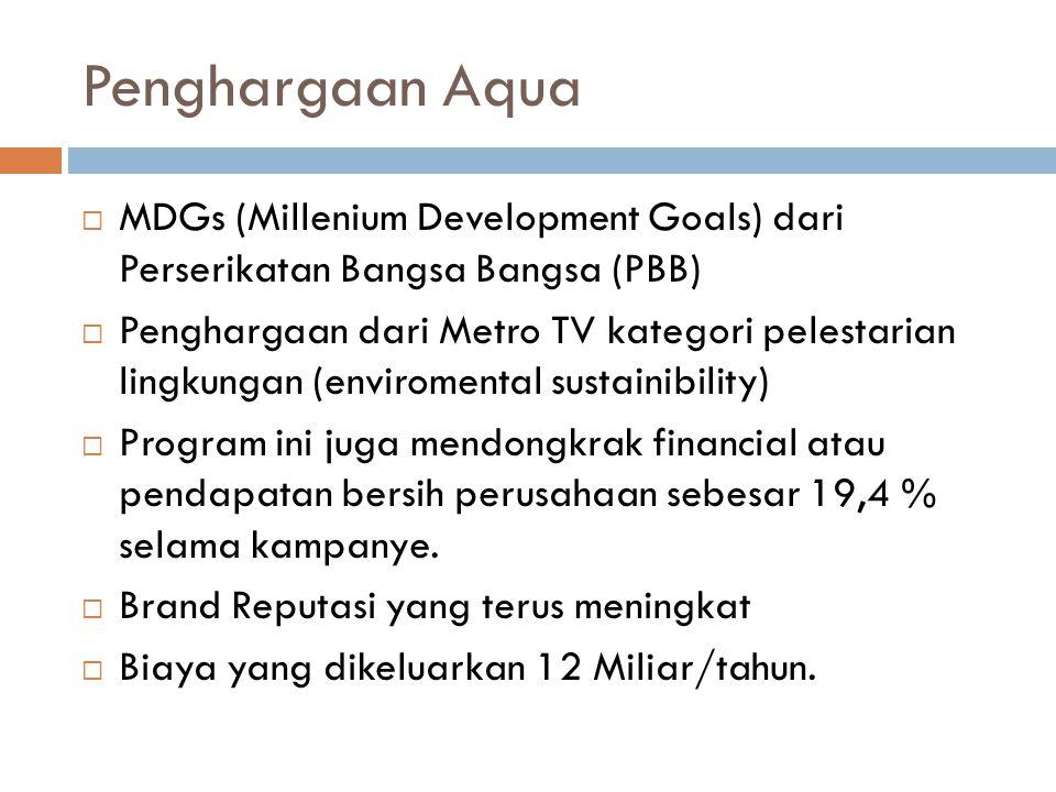 Penghargaan Aqua MDGs (Millenium Development Goals) dari Perserikatan Bangsa Bangsa (PBB)