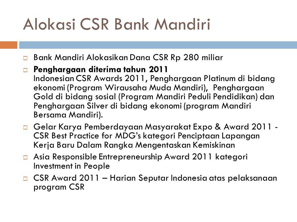 Alokasi CSR Bank Mandiri