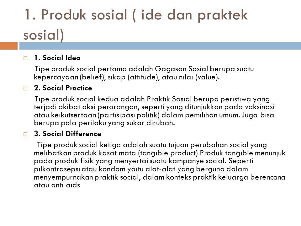1. Produk sosial ( ide dan praktek sosial)