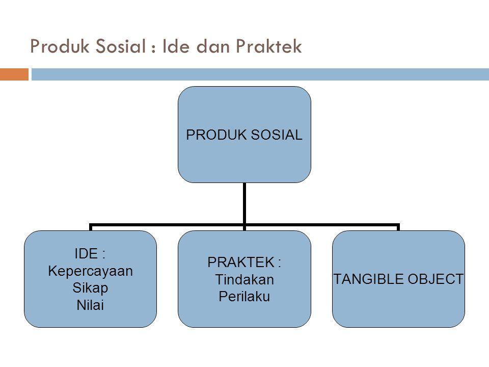 Produk Sosial : Ide dan Praktek
