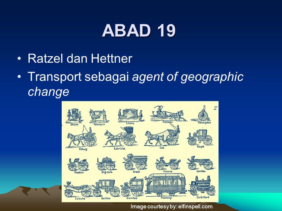 ABAD 19 Ratzel dan Hettner