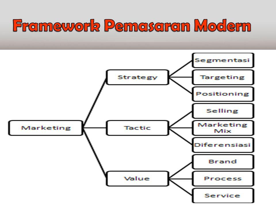 Framework Pemasaran Modern