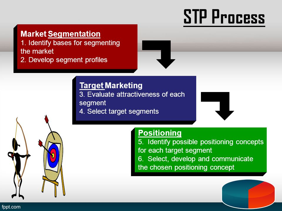 STP Process Market Segmentation Target Marketing Positioning