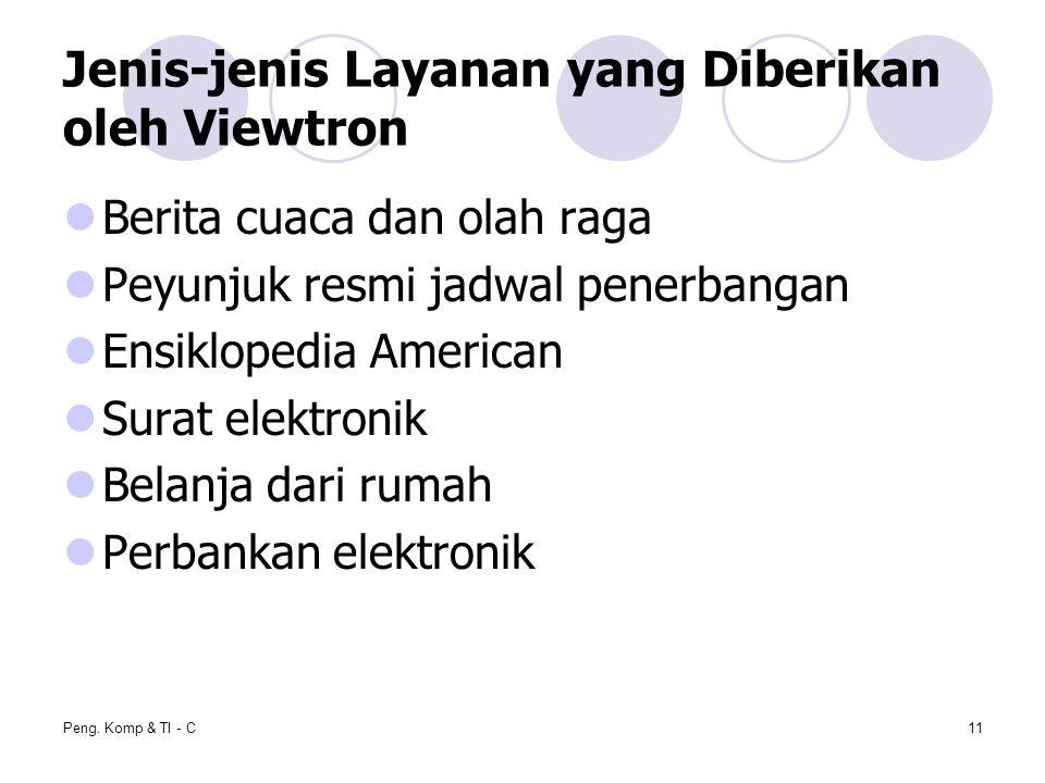 Jenis-jenis Layanan yang Diberikan oleh Viewtron