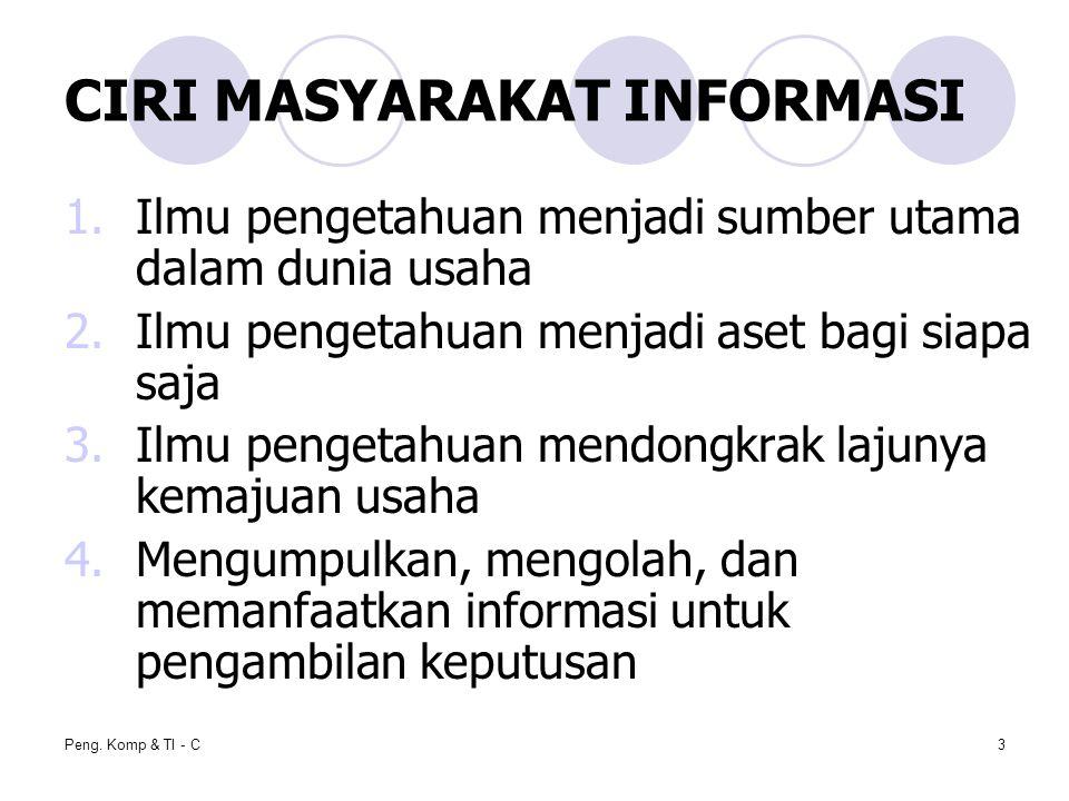 CIRI MASYARAKAT INFORMASI