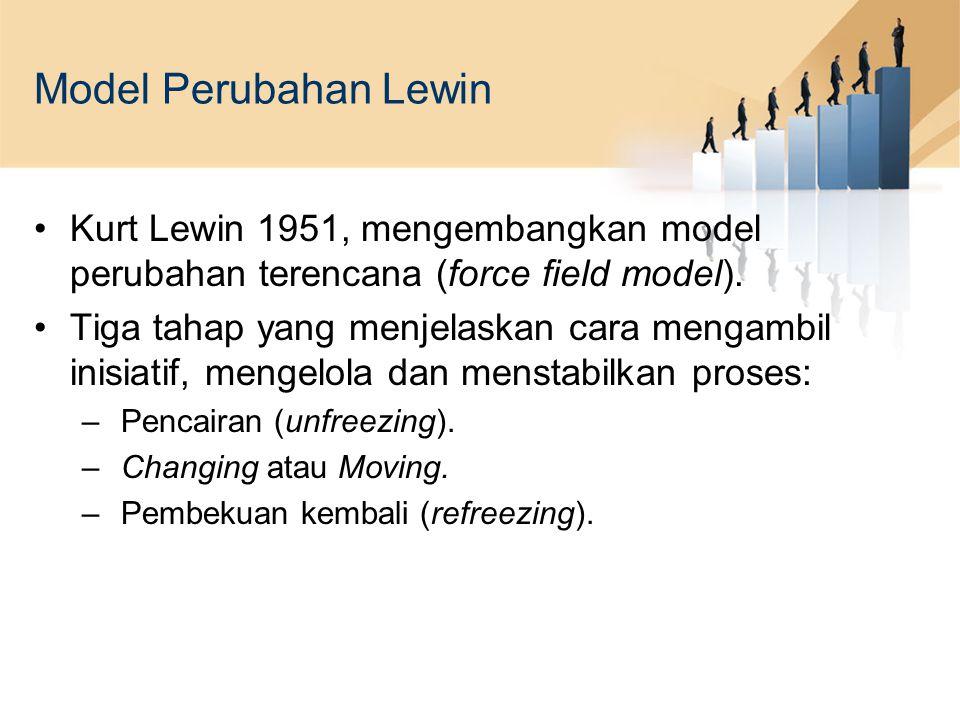 Model Perubahan Lewin Kurt Lewin 1951, mengembangkan model perubahan terencana (force field model).