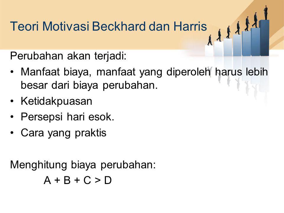 Teori Motivasi Beckhard dan Harris