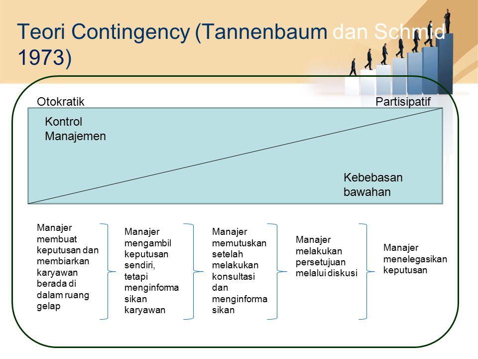 Teori Contingency (Tannenbaum dan Schmid 1973)