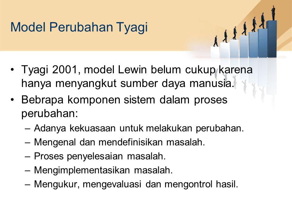 Model Perubahan Tyagi Tyagi 2001, model Lewin belum cukup karena hanya menyangkut sumber daya manusia.