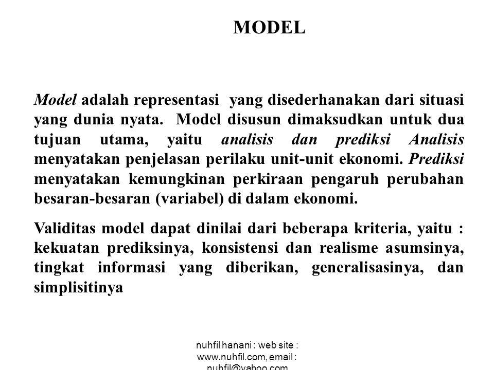 MODEL