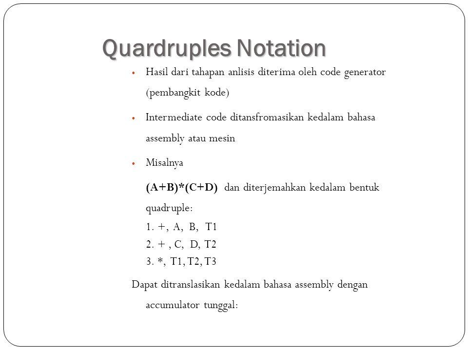 Quardruples Notation Hasil dari tahapan anlisis diterima oleh code generator (pembangkit kode)