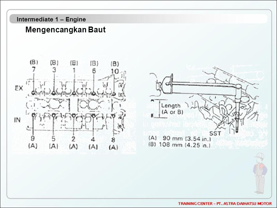 Intermediate 1 – Engine Mengencangkan Baut