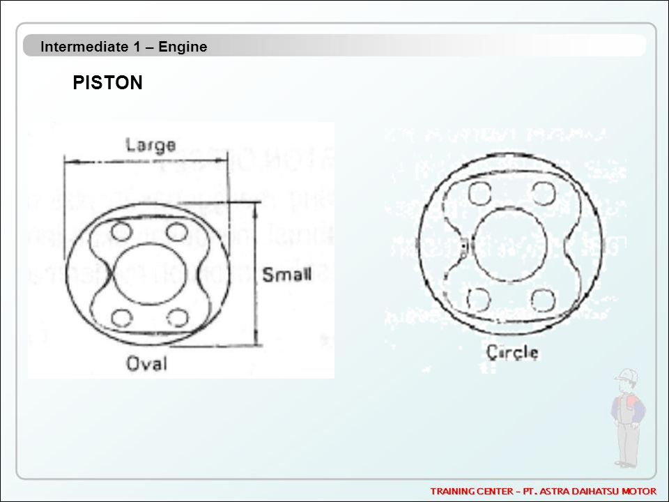 Intermediate 1 – Engine PISTON