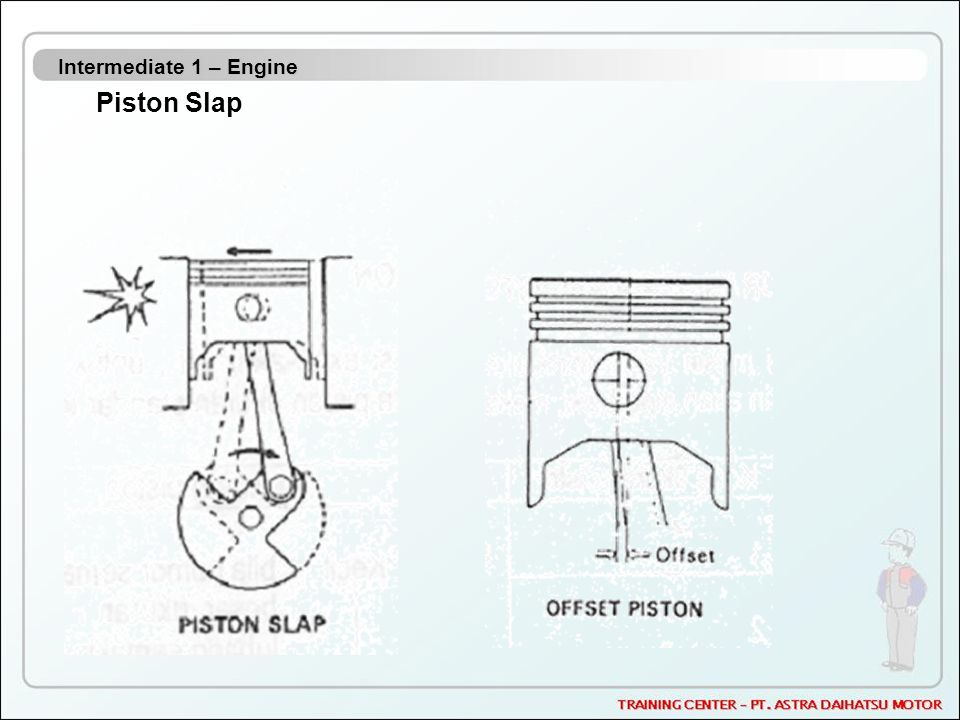 Intermediate 1 – Engine Piston Slap