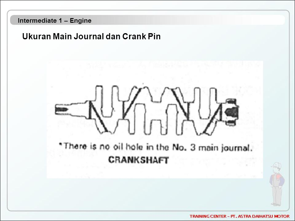 Ukuran Main Journal dan Crank Pin
