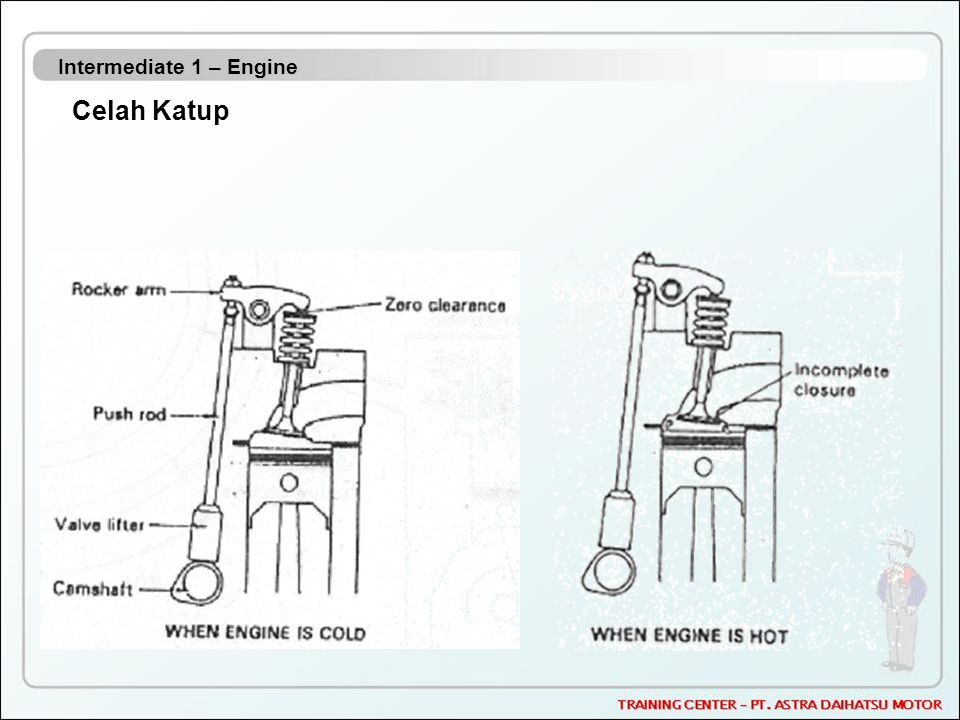 Intermediate 1 – Engine Celah Katup