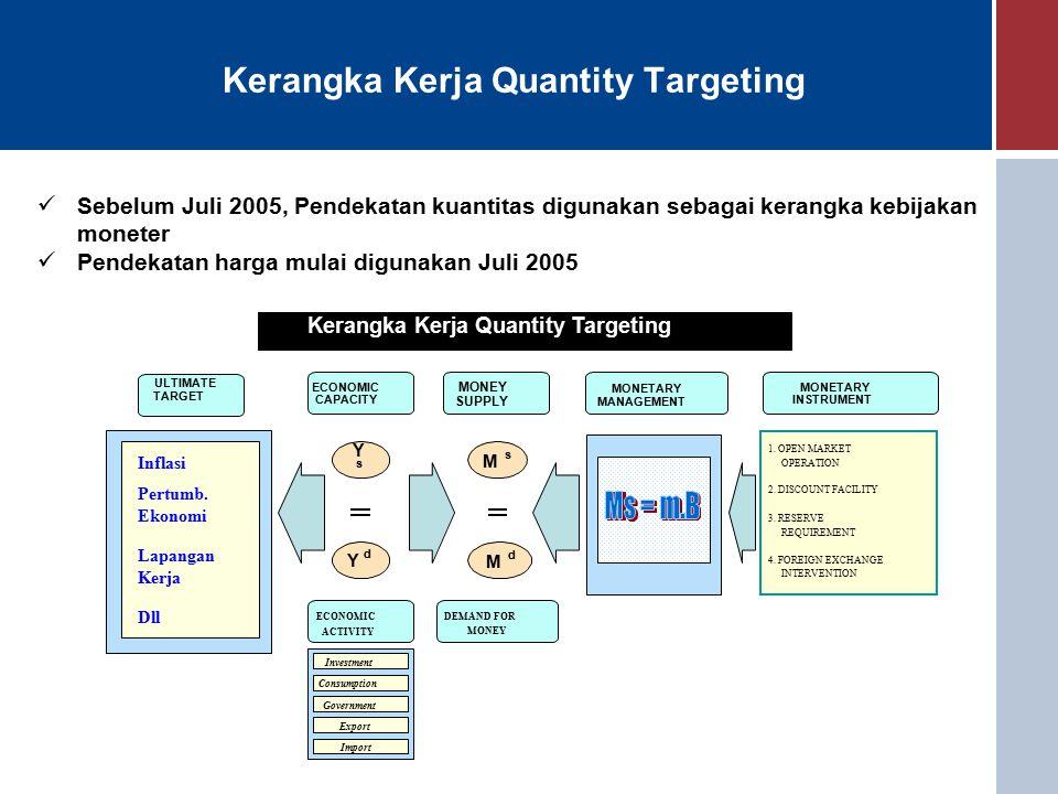 Kerangka Kerja Quantity Targeting