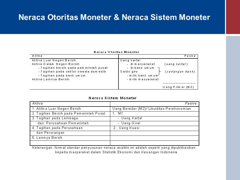 Neraca Otoritas Moneter & Neraca Sistem Moneter