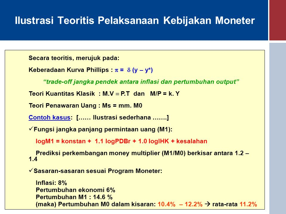 Ilustrasi Teoritis Pelaksanaan Kebijakan Moneter
