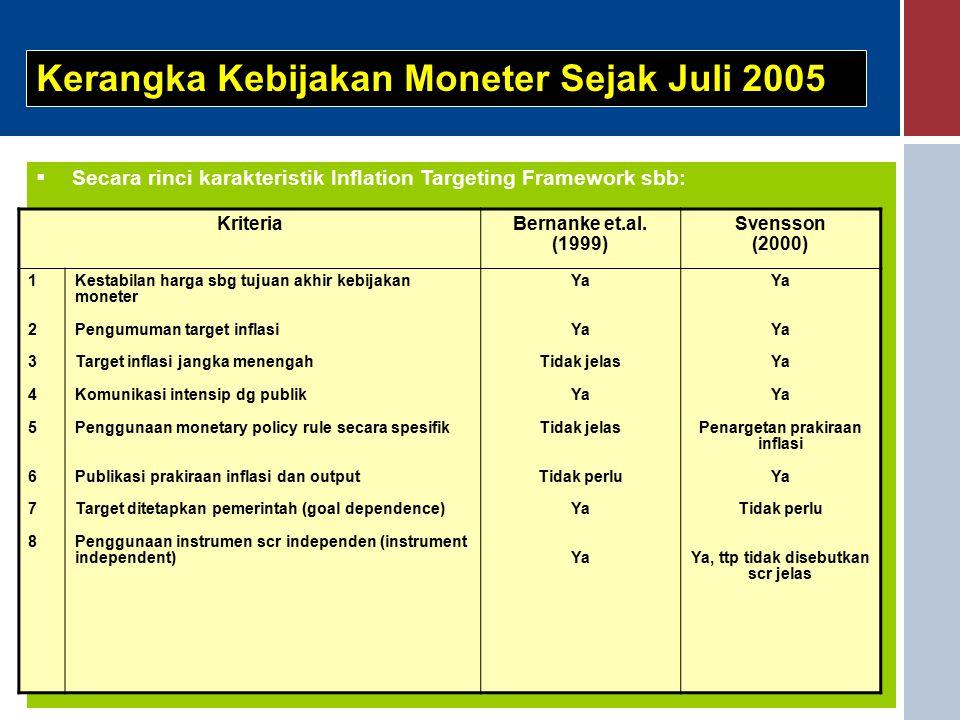 Penargetan prakiraan inflasi Ya, ttp tidak disebutkan scr jelas