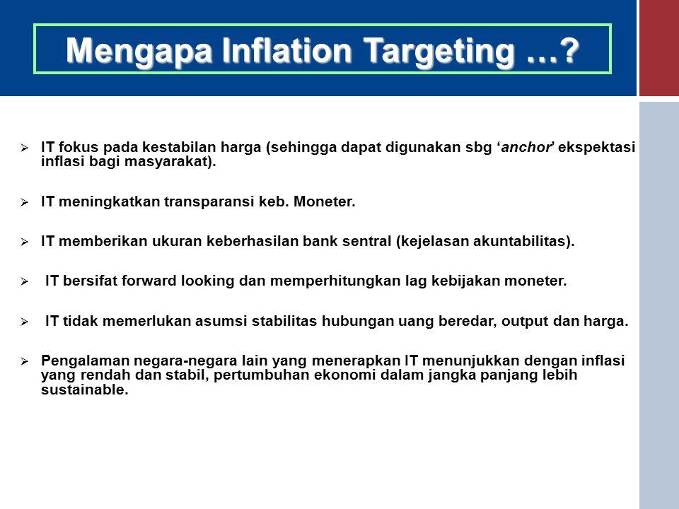 Mengapa Inflation Targeting …