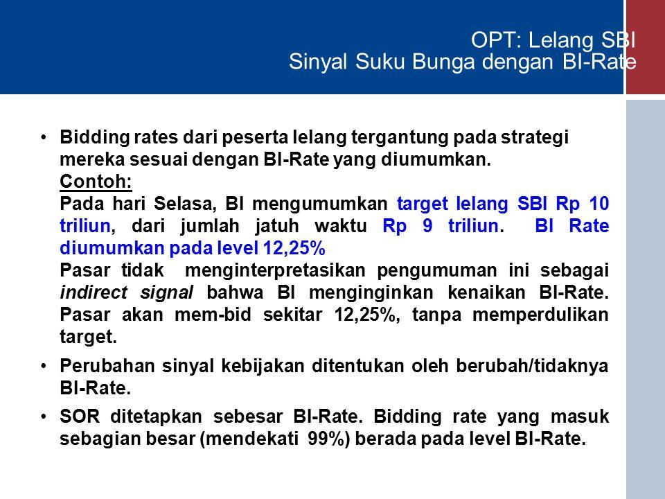OPT: Lelang SBI Sinyal Suku Bunga dengan BI-Rate