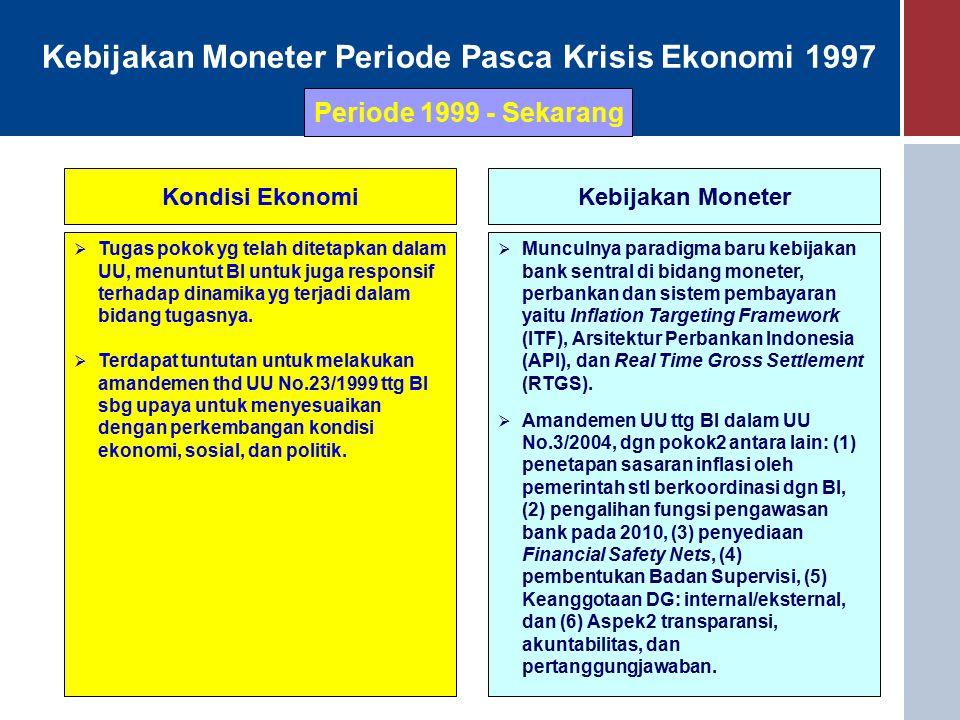 Kebijakan Moneter Periode Pasca Krisis Ekonomi 1997