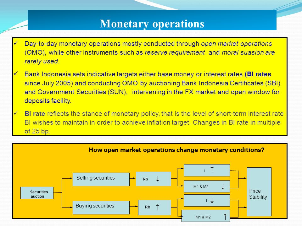 Monetary operations