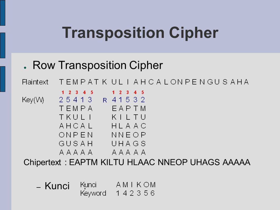 Transposition Cipher Row Transposition Cipher Kunci :