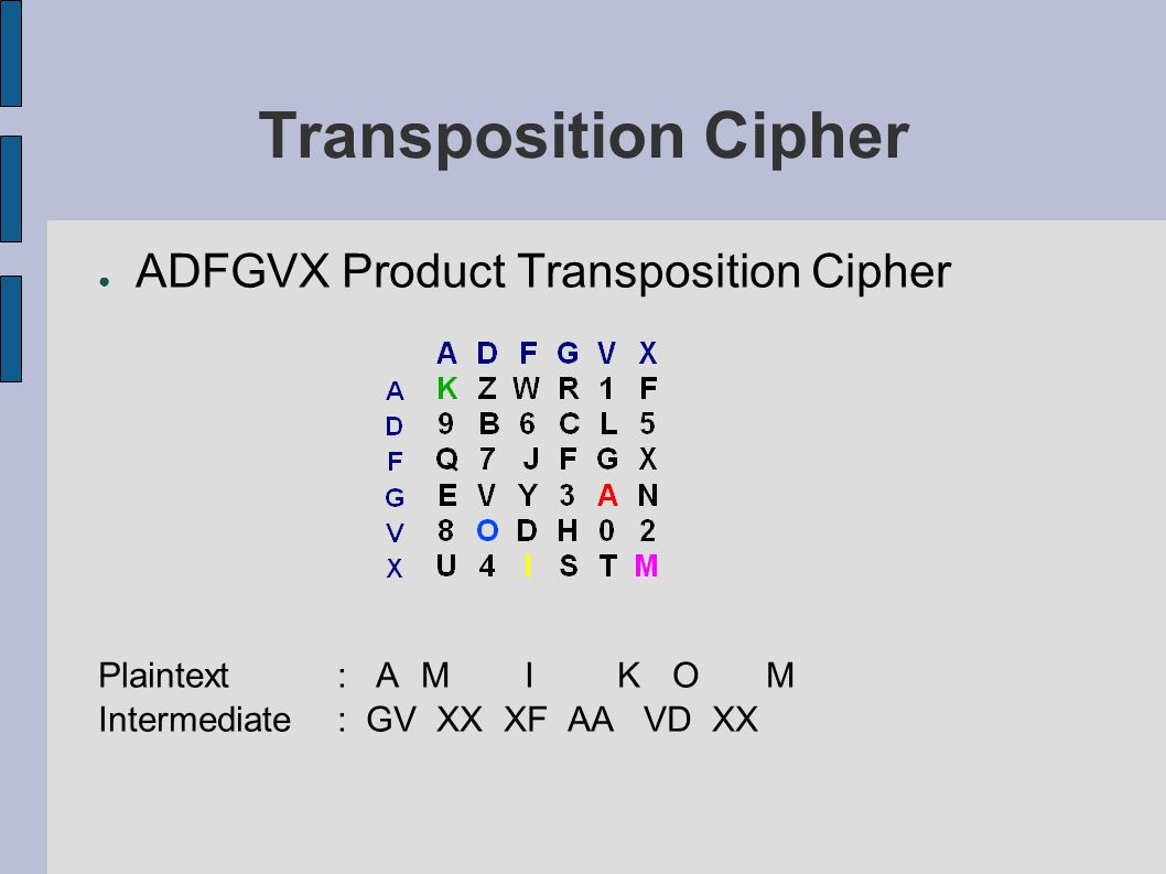 Transposition Cipher ADFGVX Product Transposition Cipher