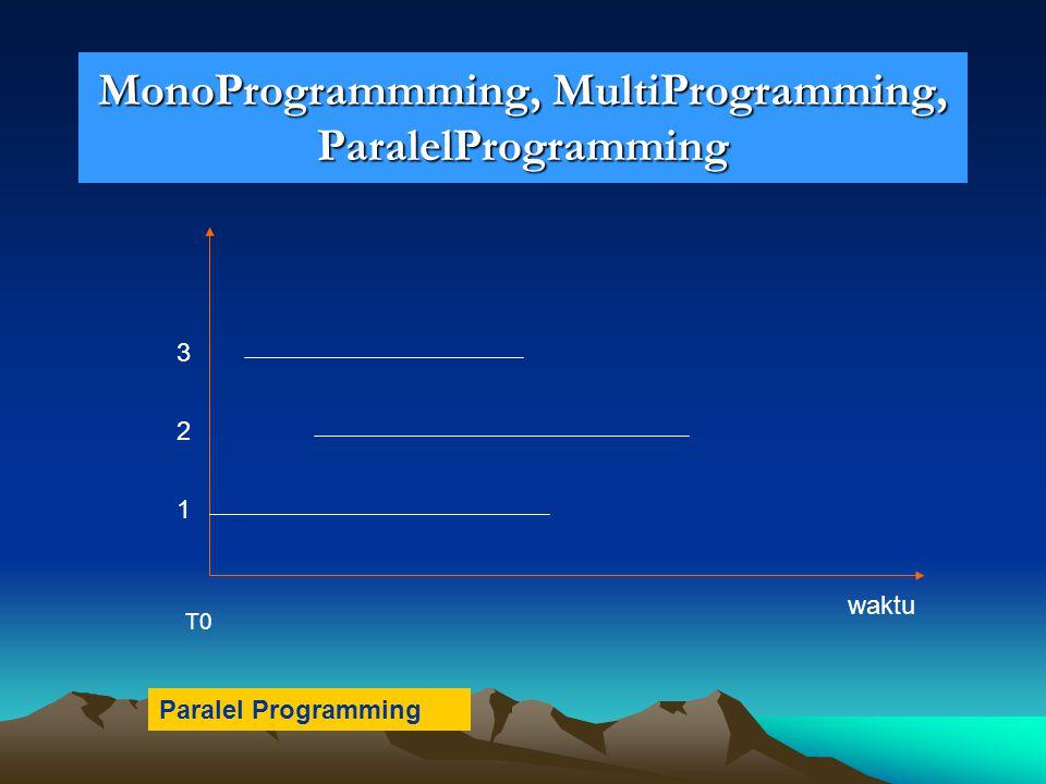 MonoProgrammming, MultiProgramming, ParalelProgramming