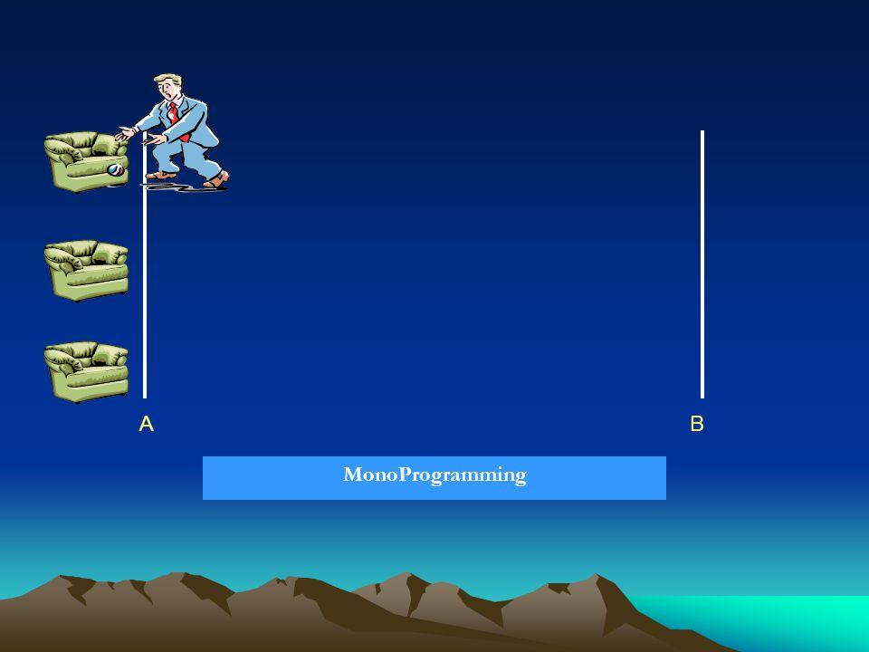 A B MonoProgramming