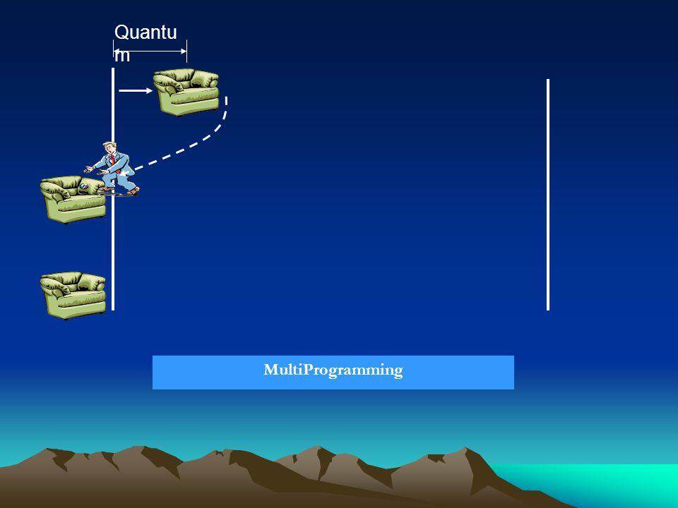 Quantum MultiProgramming