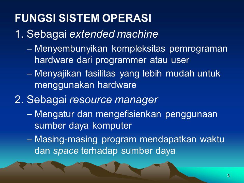 1. Sebagai extended machine