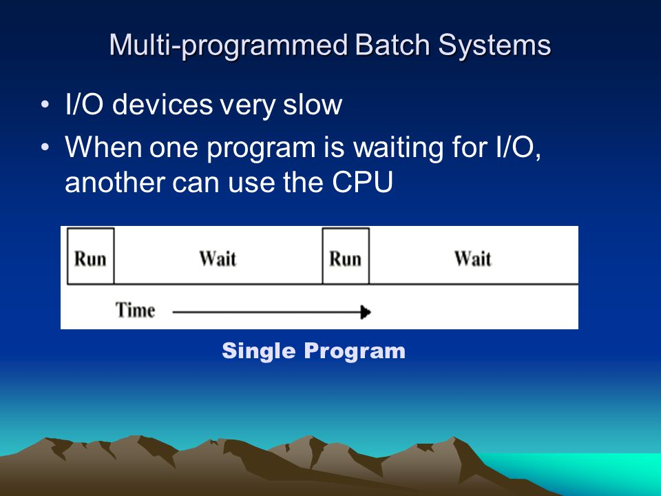 Multi-programmed Batch Systems