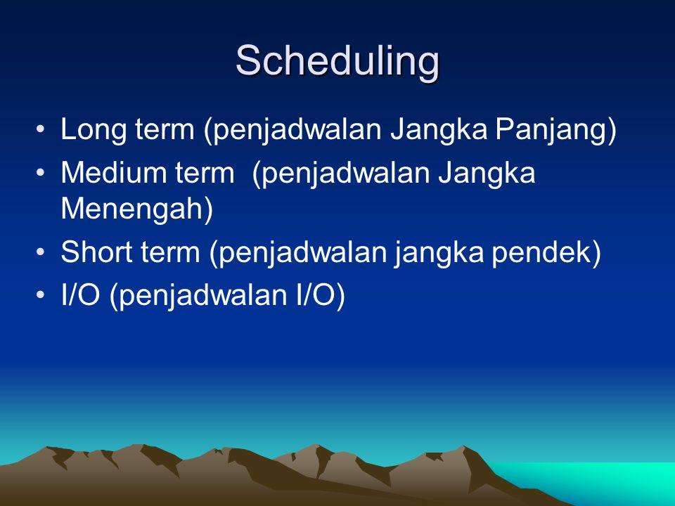 Scheduling Long term (penjadwalan Jangka Panjang)