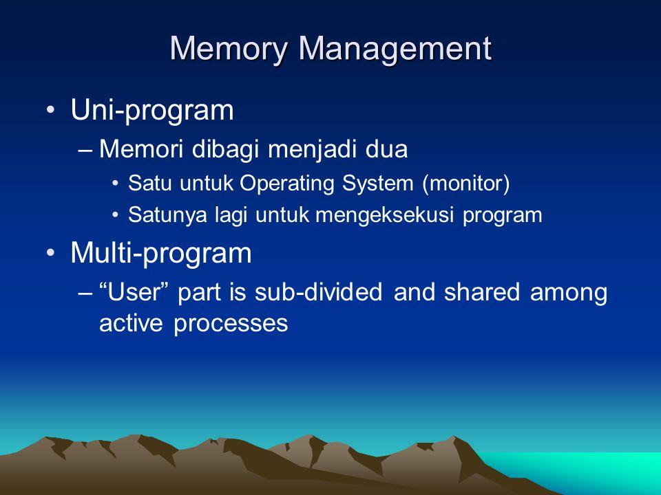 Memory Management Uni-program Multi-program Memori dibagi menjadi dua